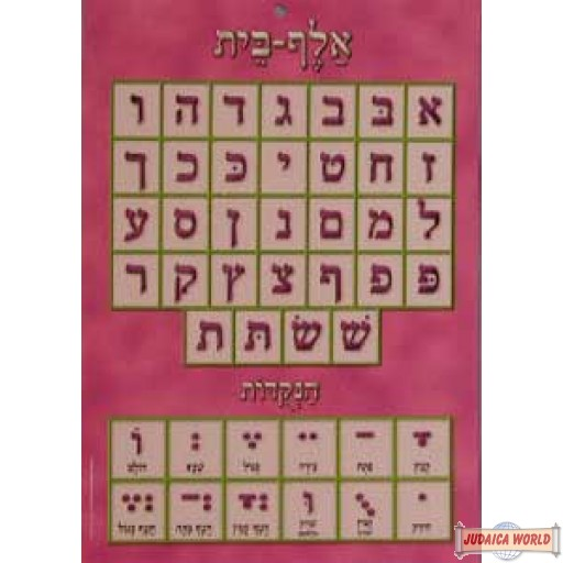 "Laminated Colorful Alef Beis Chart - Small - 6 1/2"" X 4 1/2"""