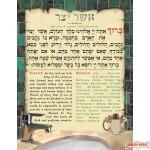 אשר יצר Asher Yatzar Poster with English