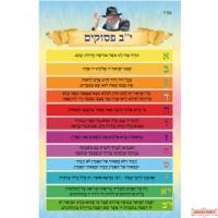 Laminated 12 Pesukim Poster