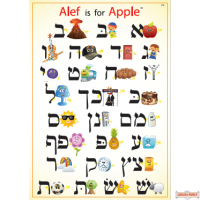Aleph is for Apple laminated poster