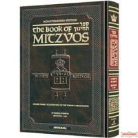 Sefer HaChinuch #1 - The Book of Mitzvos