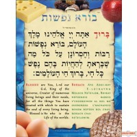 בורא נפשות Borie Nefashos Laminated Poster