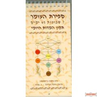 Spiritual Guide to Counting the Omer
