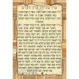 Laminated Poster of ויהי בנסע הארן... בריך שמה